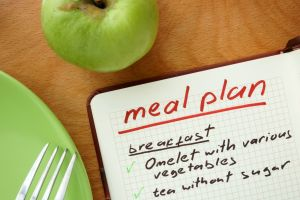 7 Day Sample Meal Plan - Whole30/Gerson/Anti-Cancer