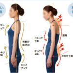 習慣になれば体にゆがみを作る不良姿勢とは  第 700 号