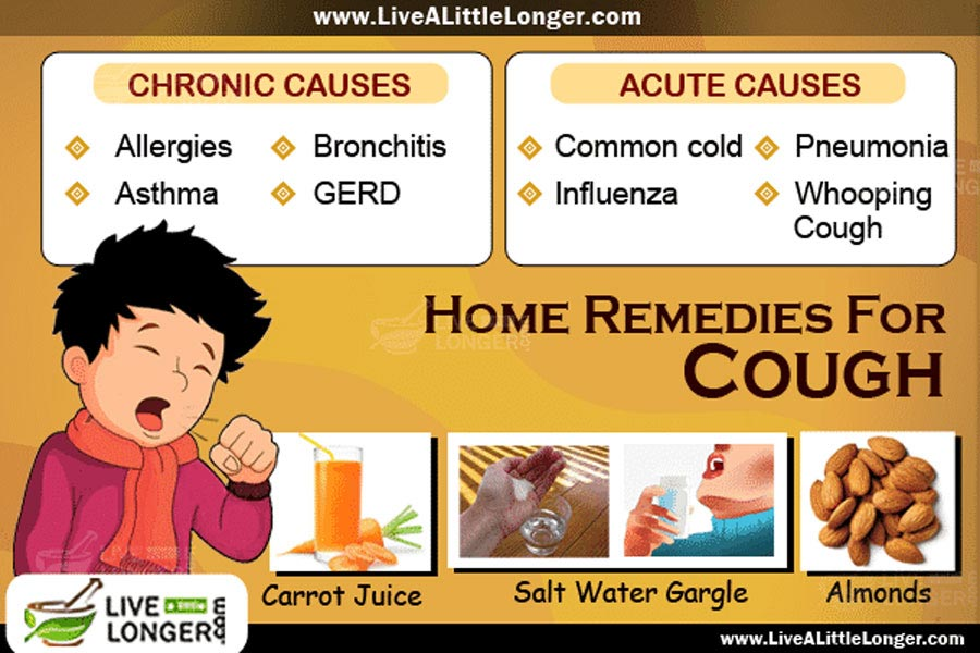 10 Home Remedies For Cough That Give You Instant Relief