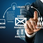 BENEFITS OF EMAIL MARKETING TO EMERGING BUSINESSES
