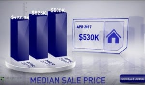 Scottsdale median home sales price April 2017
