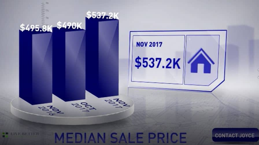med sale nov 17