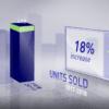 Scottsdale Home Sales February 2018