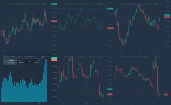 simplefx, cryptocurrency, trading