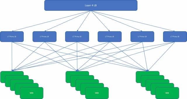 LB Architecture.jpg