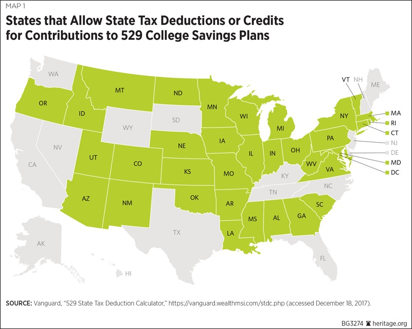 States that allow deductions or credits for contributions to 529 plans