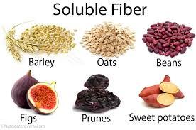 Soluble Fiber Foods