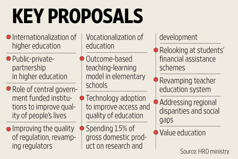 Image result for new education policy
