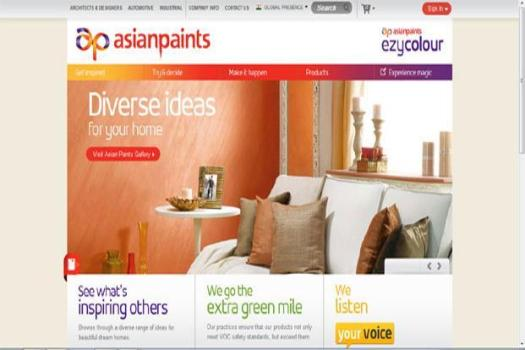 Faced With A Sluggish Demand Environment And Elevated Input S Asian Paints Has Decided To
