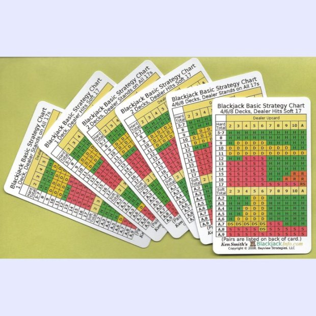 2 Set of Basic Blackjack Strategy Cards