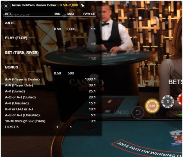 Bonus Bet in Texas Holdem bonus poker