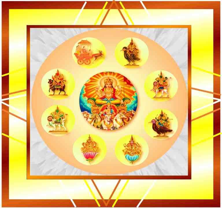 Navagraha Stotram, Navgraha Mantra, Navgraha Shanti Puja