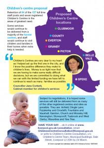 Consultation leaflet - back