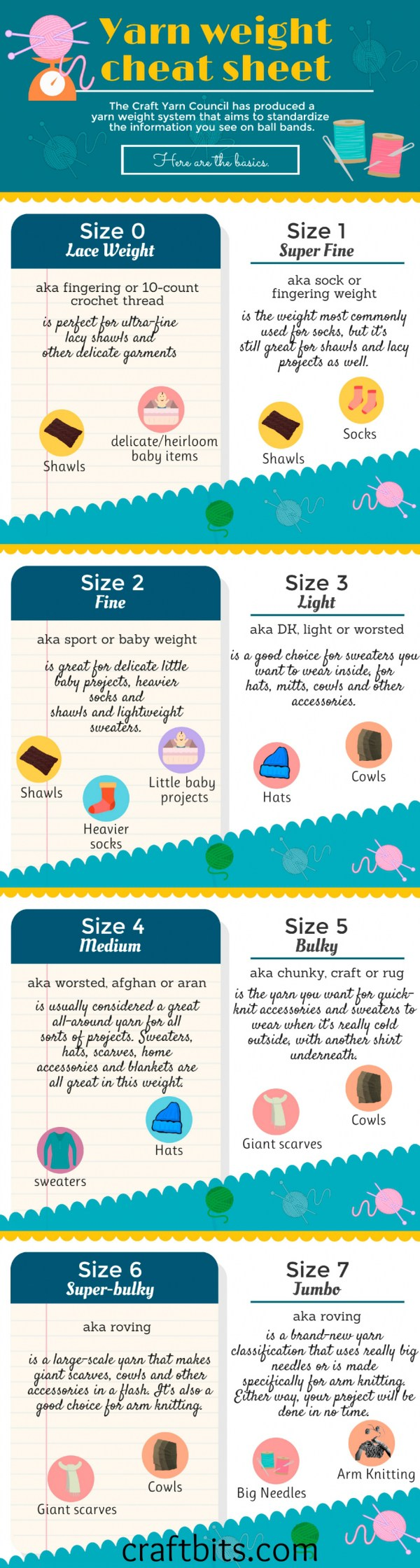 For the fabric of the season, a yarn infographic