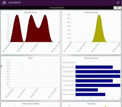 Axionite - Track Stuff