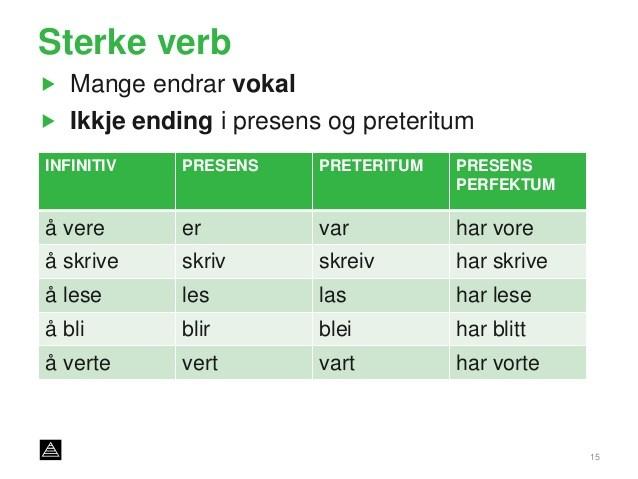 Bøyning nokre verb frå Draumereise(6)