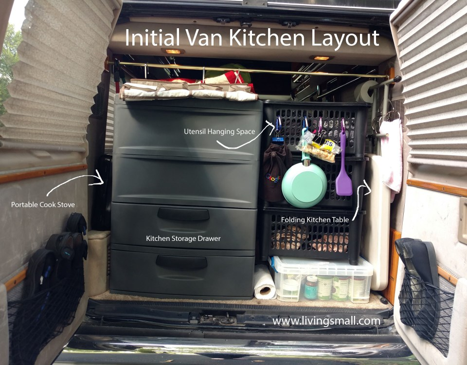 initial layout of van rear kitchen annotated