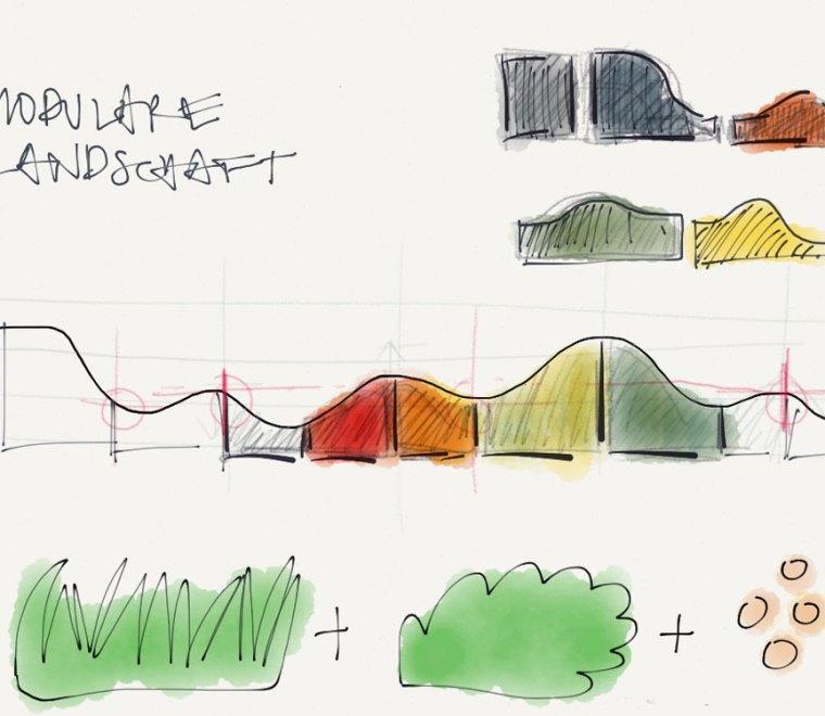 ds-landscape-modules