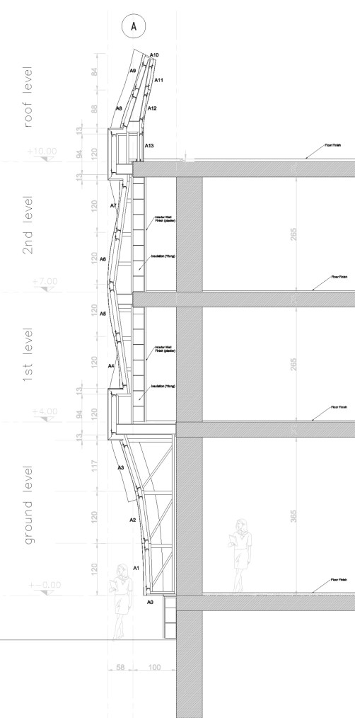 F:ARGUL Proje_121115 Model (1)