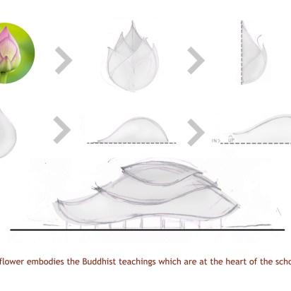 Bamboo_Sports_Hall_Panyaden_School_05_Concept_Sketches_1