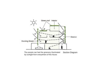 stacking green_01_floor plans