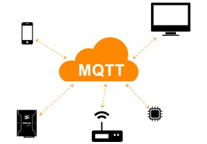 A basic flow diagram of devices being linked by MQTT messages