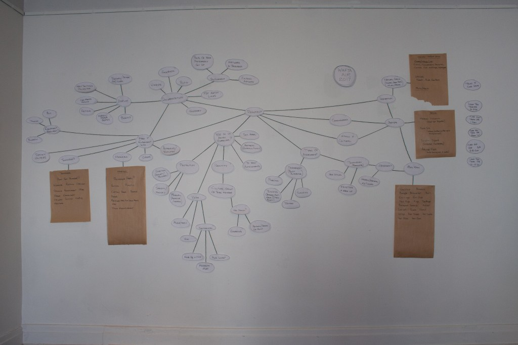 Mind map for WAFTA Artist in Residence 2017