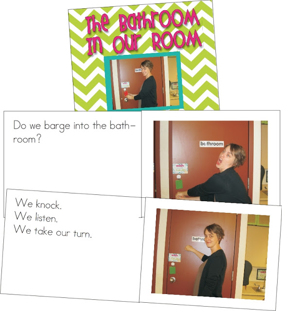 Create your own procedures book to help kids settle in when they first start school!