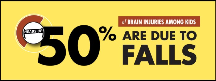 What are the biggest reasons kids are falling and hurting their heads? Find out in this post!