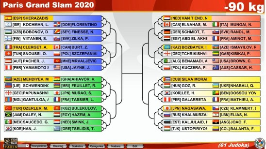 Grand Slam Paris 2020 2