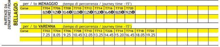 Horarios de llegada a Varenna desde Bellagio