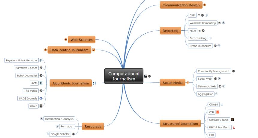 computationaJournalism