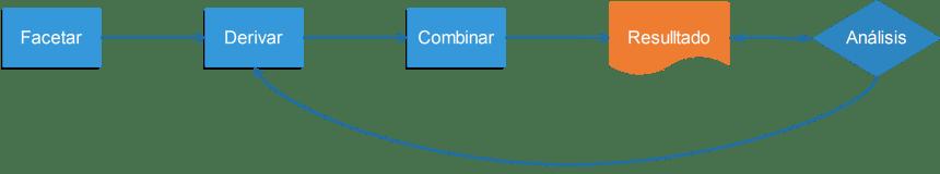 framework-FDC