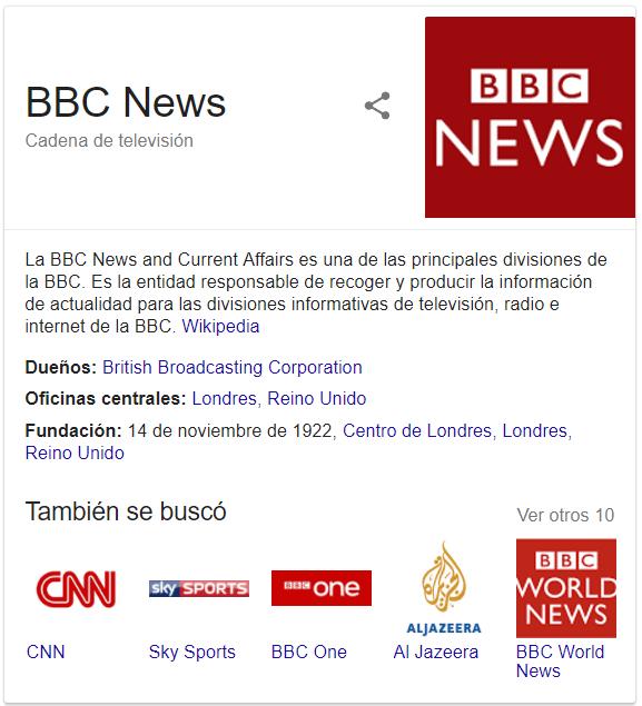 Ficha de la BBC en la base de datos de Google