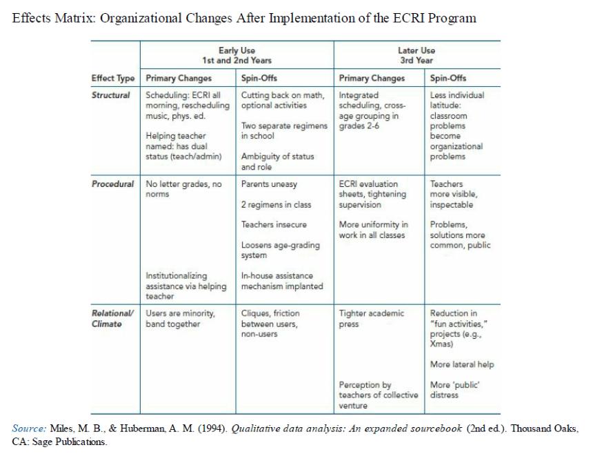 Ejemplo de utilización de tablas en investigacaciones cualittaivas