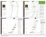 Interacción y visualización de datos en el periodismo estructurado