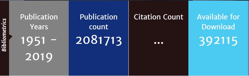 Datos de cobertura de la ACM DL