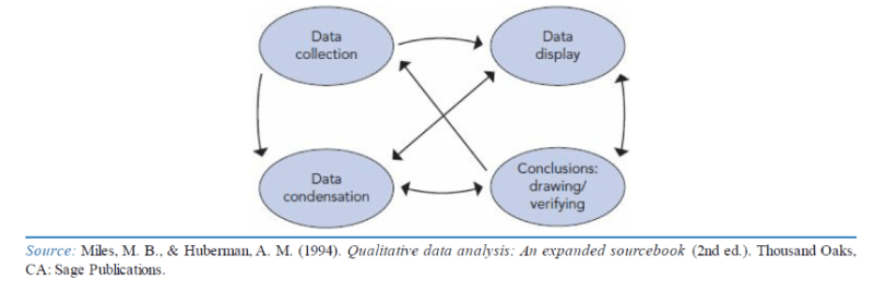Ejemplo de diagrama. Metodología de la investigación