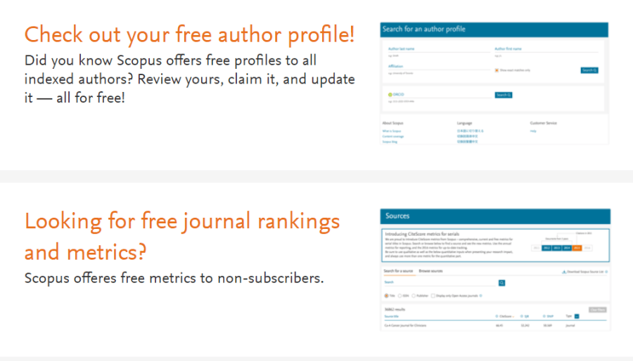 Scopus CiteScore y Author Profile
