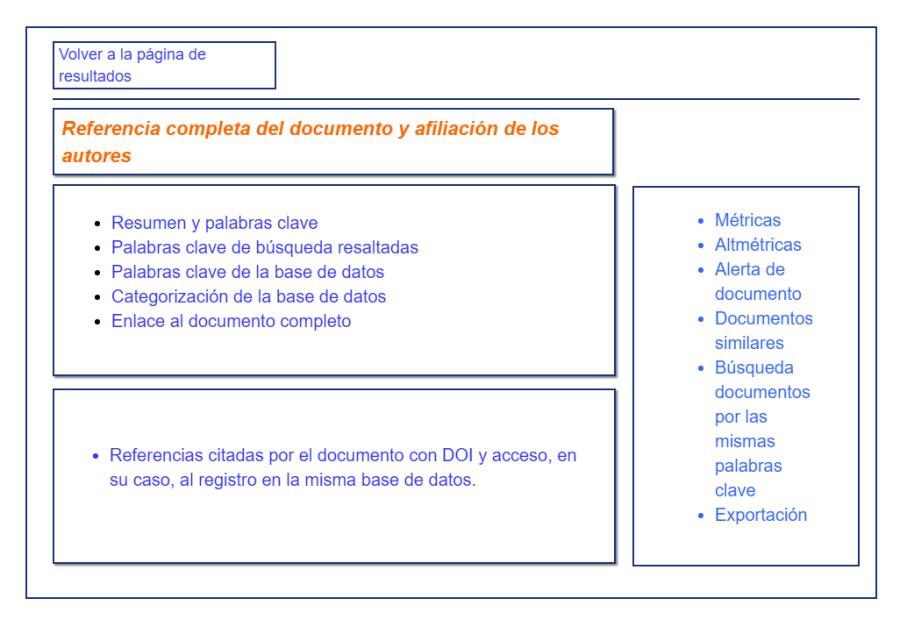 Pattern del registro de una base de datos académica