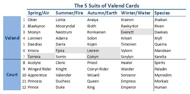 Valend Cards