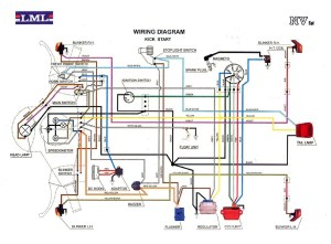 Vespa Vbb Wiring Diagram | Wiring Diagram