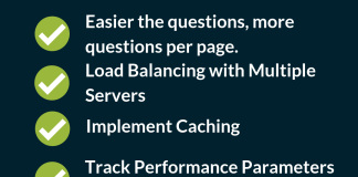 Moodle Quizzes Loading Slow Here's Why, And What You Can Do About It