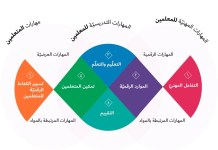Moodle Educator Certification MEC eummena arabic