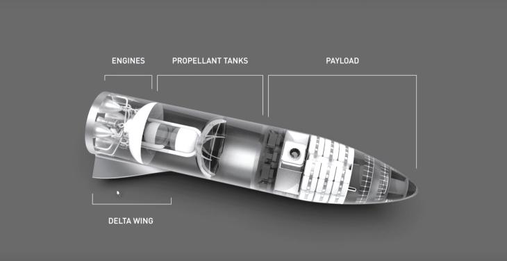 BFR אילון מאסק