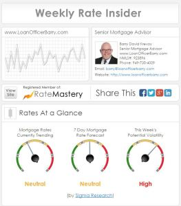 weekly rate insider dec29