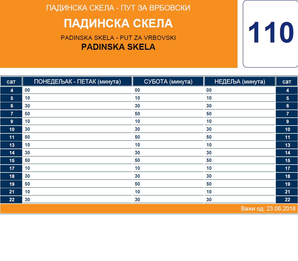 Letnji red vožnje linije 110 Padinska Skela - Sefkerin - Opovo