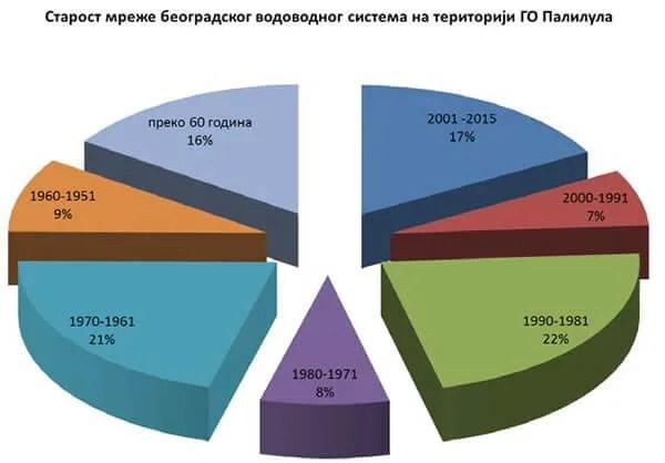 vodovod-kanalizacija-2016-2025-01