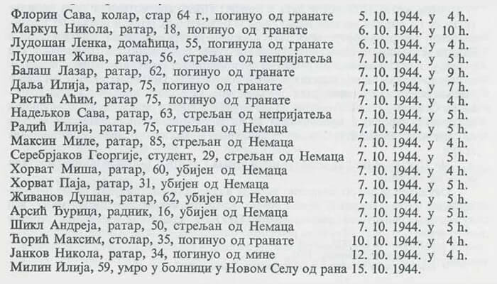 stradali-borcani-drugi-svetski-rat-1944