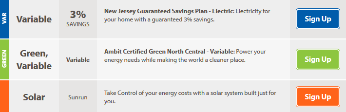 2017 Ambit Energy New Jersey Rates, JCPL Price to Compare, Guaranteed Savings plan, solar